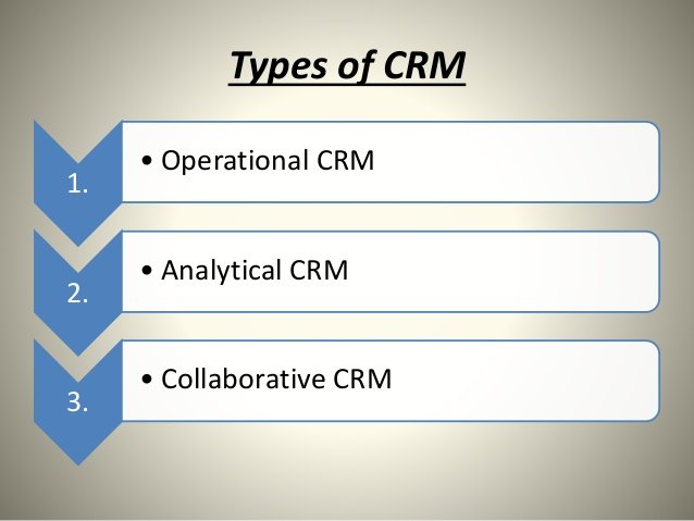 To Know Your Customer Customer Relationship Management