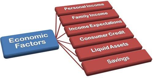 consumer-behavior5