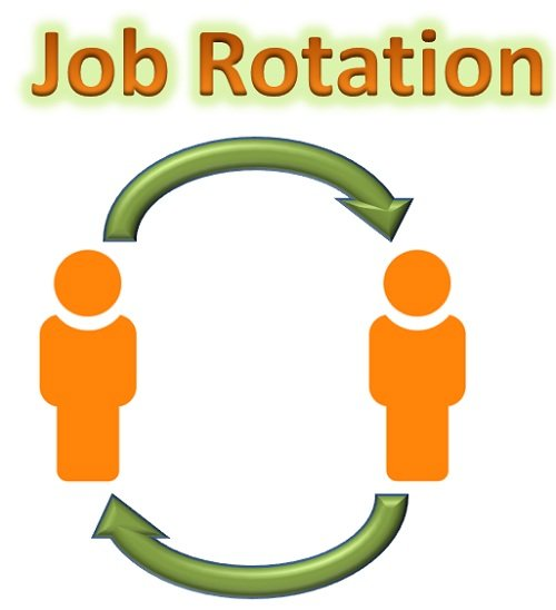 job rotation programs 11 to establish an employee cross training and job rotation program to utilize  and develop the talents and abilities of city employees, thereby improving the.