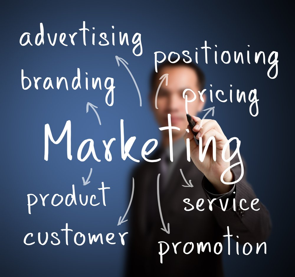 Image result for Marketing Your Business