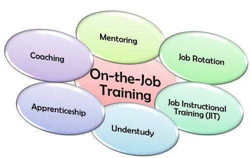 training-on-the-job