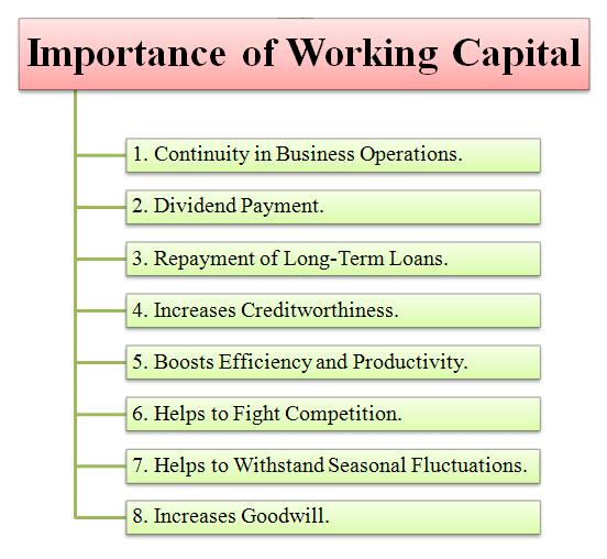 working-capital1