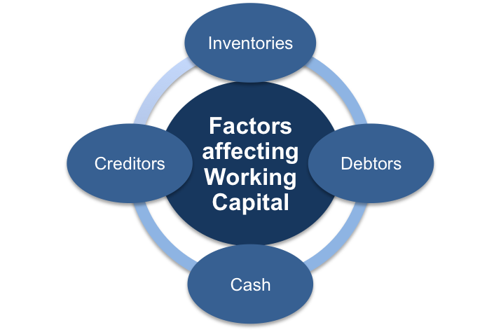 working-capital-1