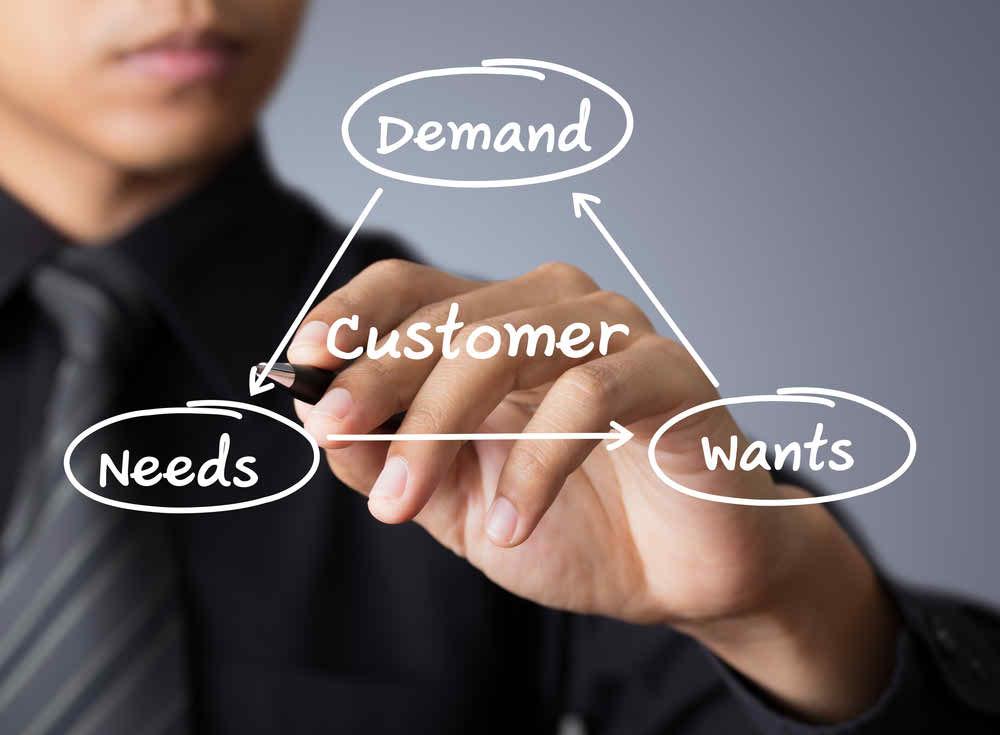 Hasil gambar untuk Fulfilling Customers' Needs and Wants Yet Making Enough Profit Is Called Strategic Marketing