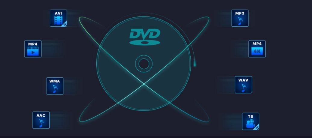 2017 Top 3 DVD Ripper Software - MyVenturePad.com