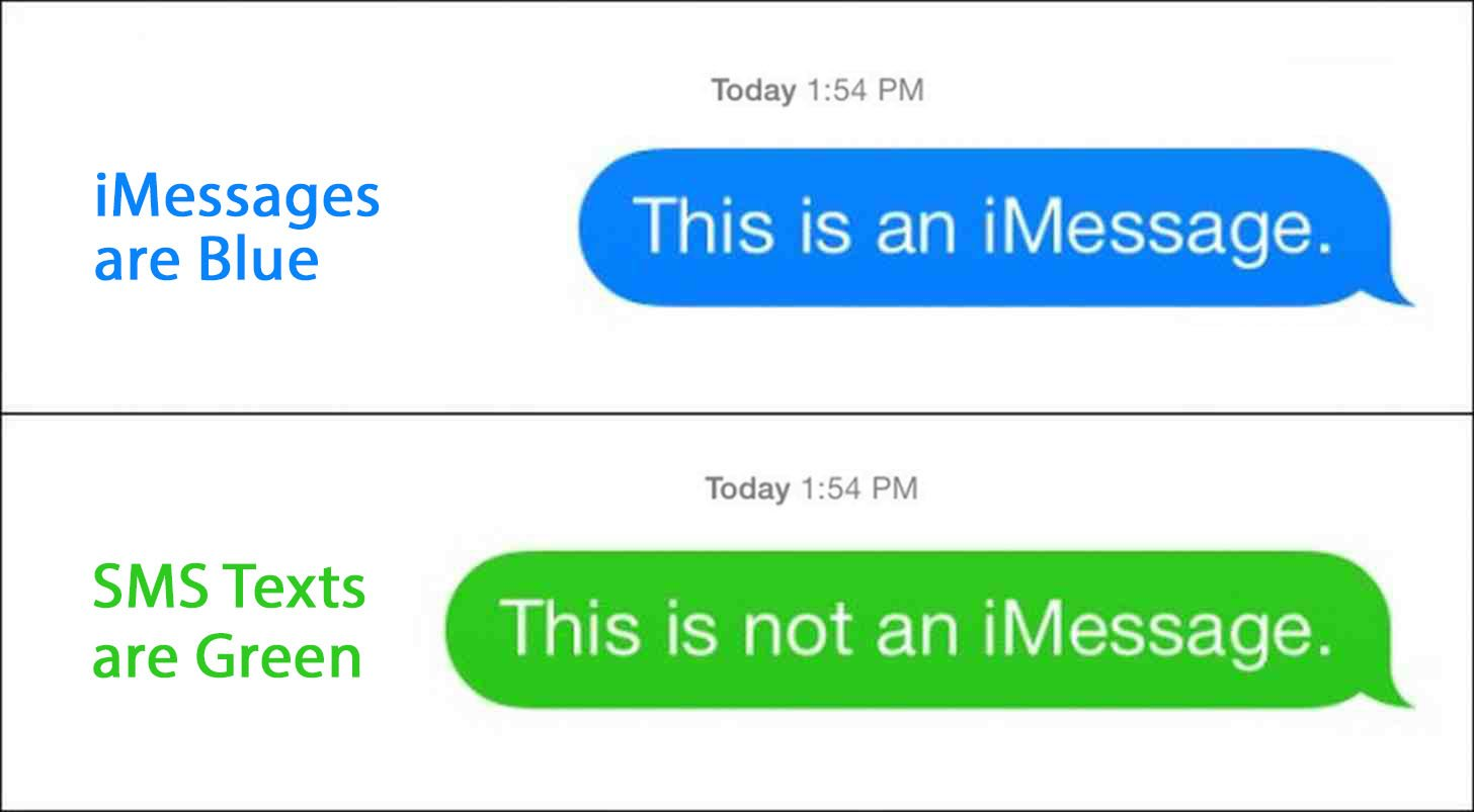 Text message forwarding to imessage