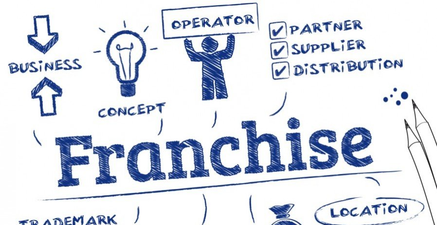 Business of Franchising