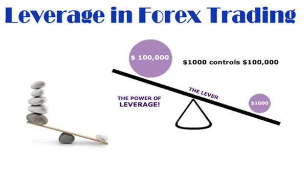 Us forex brokers leverage
