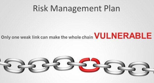 Risk Management Plans - MyVenturePad com