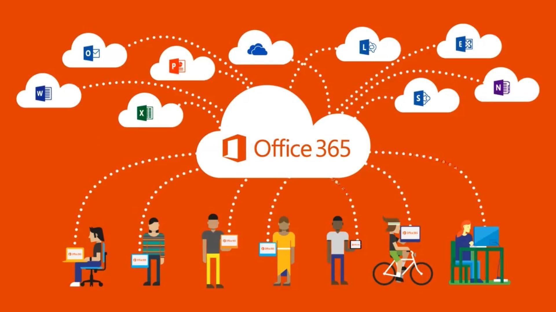 Features & Benefits of Microsoft Office 365 - MyVenturePad.com